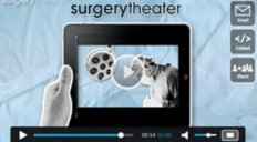 Learn About Surgery Theater - educational surgery videos